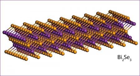 Получен экзотический материал для создания гибких прозрачных электродов