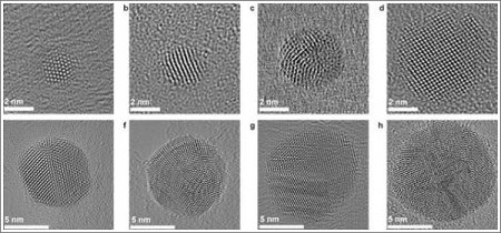 Квантовые плазмоны впервые экспериментально изучены для наночастиц в 1 нм