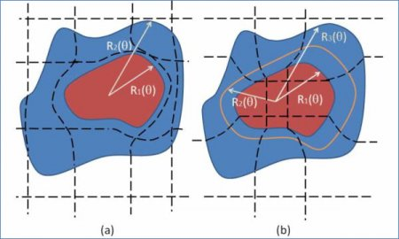 Исследована схема создания средств инфракрасной невидимости
