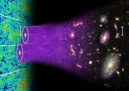 Тёмная энергия может быть космологической константой