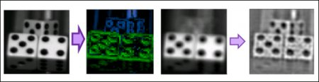 Новые оптические сенсоры могут привести к созданию 3D-камер насуществующей элементной базе