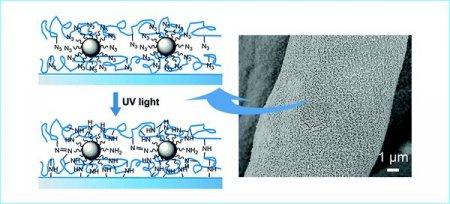 Новое тканевое покрытие активно борется с загрязнениями