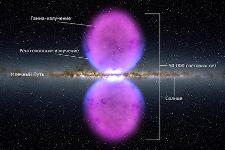 Нейтрино помогут определить причину образования гигантских областей высокоэнергетичного гамма-излучения в Галактике