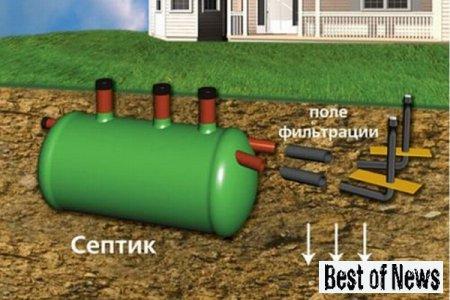 Автономная канализация и септик