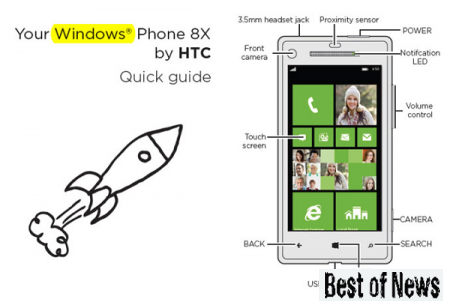 Cмартфон HTC Accord на базе Windows Phone 8