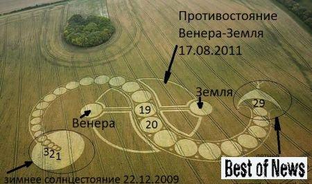 круги на полях расшифровка