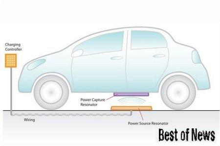 Электромобили подзаряжают на скорости