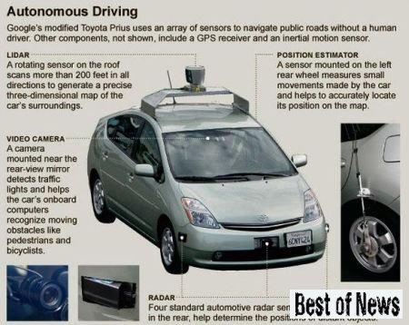 проблемы беспилотных автомобилей