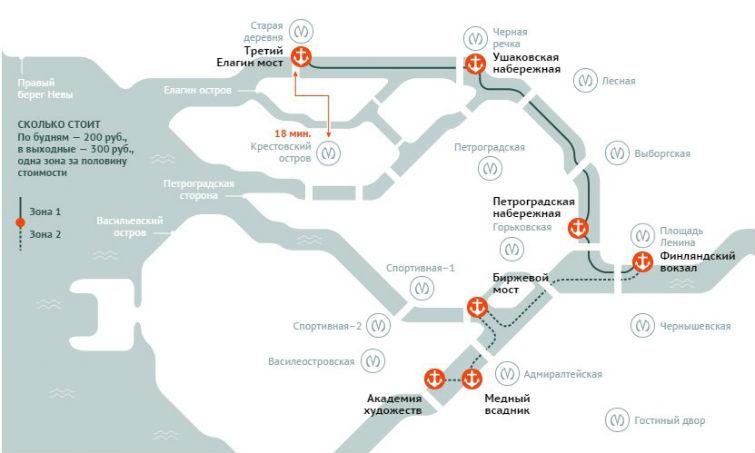водное такси в России маршрут
