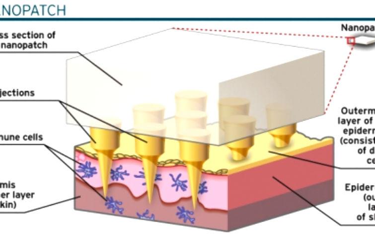 замена прививки пластырем